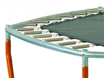 Großaufnahme Federung SixBros. SixJump 2,10 M Gartentrampolin Orange Trampolin mit Sicherheitsnetz